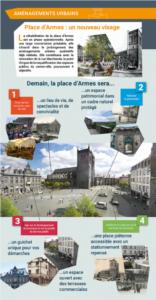 PLACE D'ARMES - EXPO - PANNEAU 6
